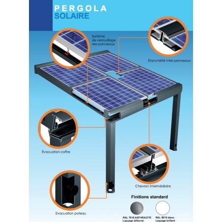 Pergola SOLAIRE Double Pentes haut de gamme