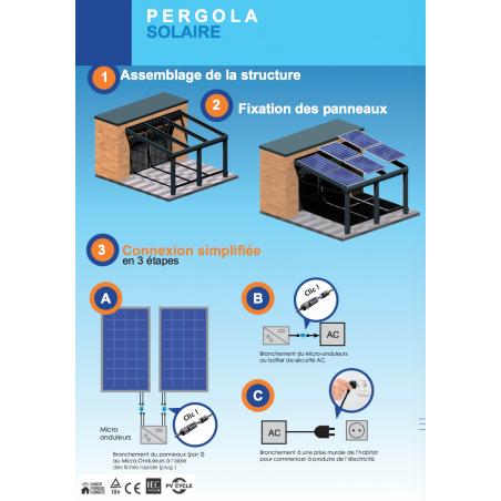 Pergola SOLAIRE Double Pentes haut de gamme direct usine