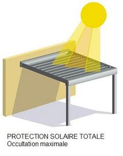 Pergola bioclimatique protection solaire