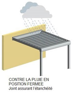 Pergola bioclimatique contre la pluie