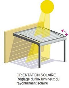 Pergola bioclimatique gestion flux lumineux