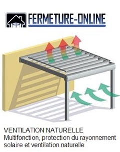 Ventilation naturelle pergola bioclimatique