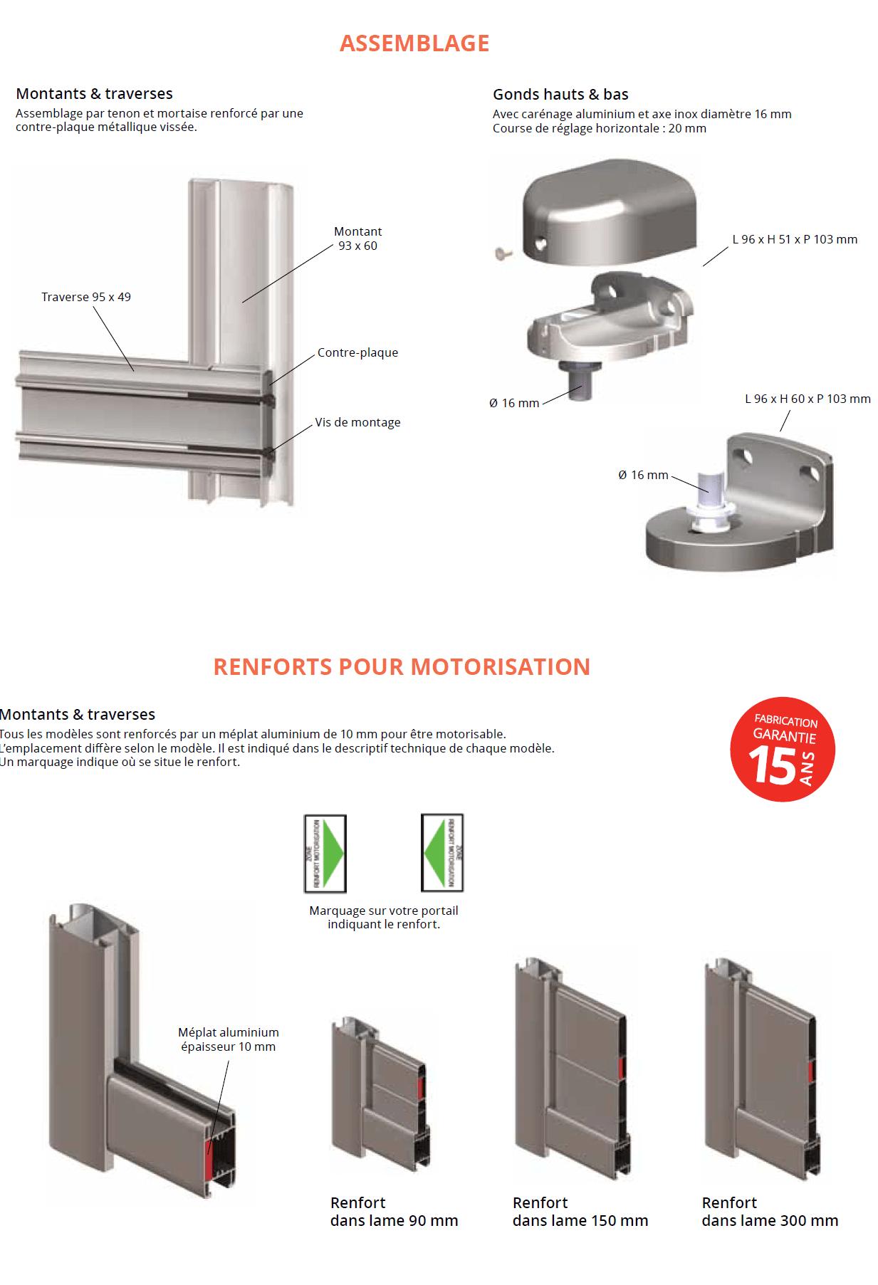 devis portail aluminium enty pas cher direct usine. Black Bedroom Furniture Sets. Home Design Ideas